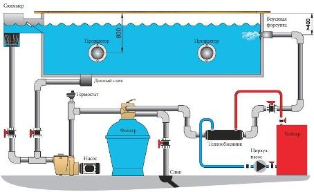 Теплообменник охлаждения воды купить печи для бани с теплообменником для воды